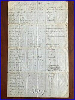 1863 Handwritten List of Confederate Civil War Deserters, Henry County VIRGINIA