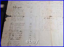 4351 Civil War Confederate Muster Roll CSA 1861 Co. E 60th Regt. Georgia Inf
